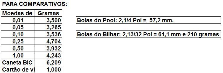 """6e5ce0234d IMAGENS DAS BOLAS BELGAS DE USO NO ESPORTE. """""""