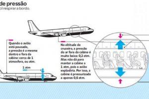 Como cai um avião 02