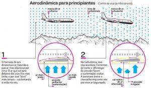 Como cai um avião 08