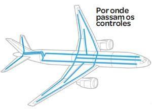 Como cai um avião 09