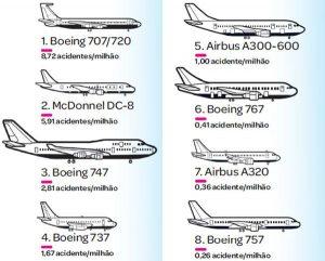 Como cai um avião 11